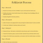 Folklorist Process