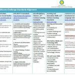 Standards Alignment_Junior Folklorist Challenge_image